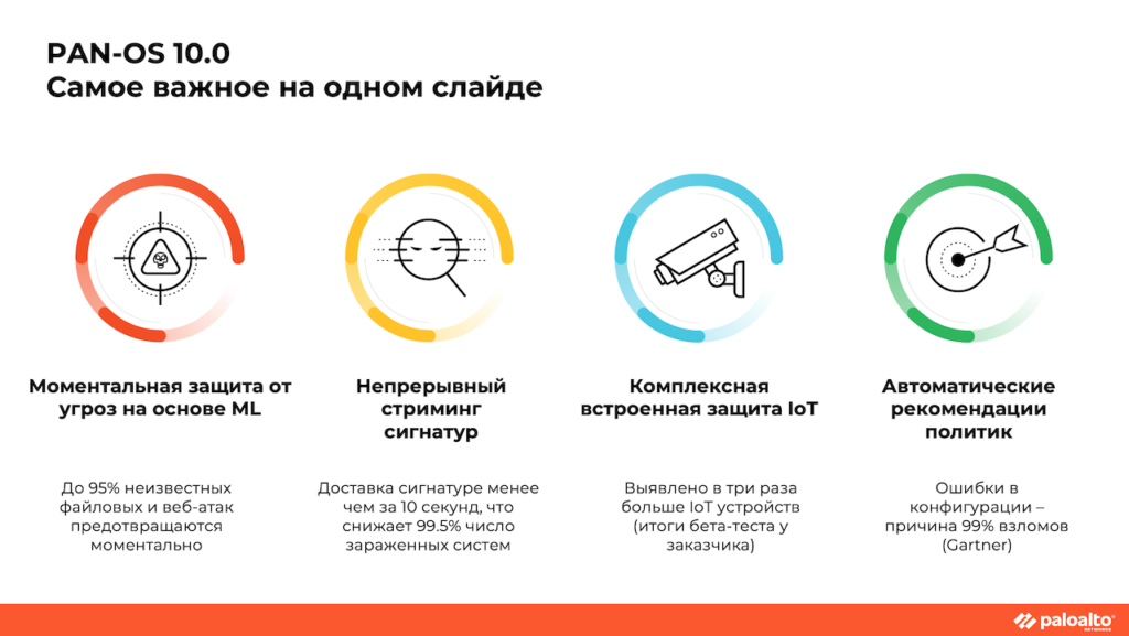 Palo Alto Networks Россия Казахстан