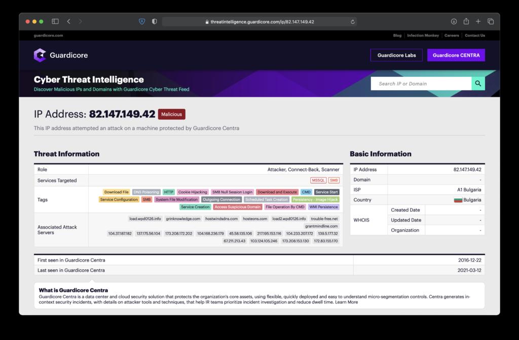 Портал киберразведки Guardicore Labs